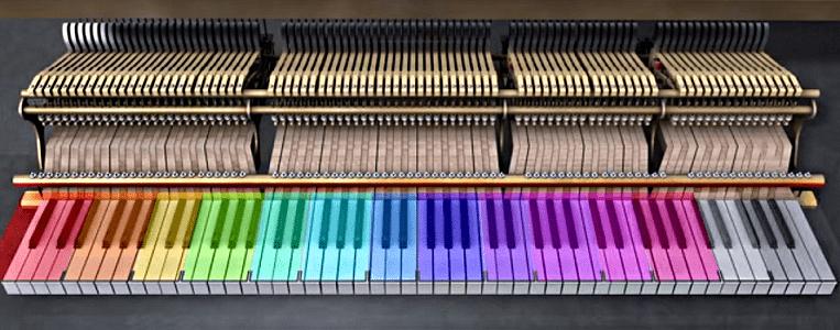 Выбирайте настоящие пианино Roland