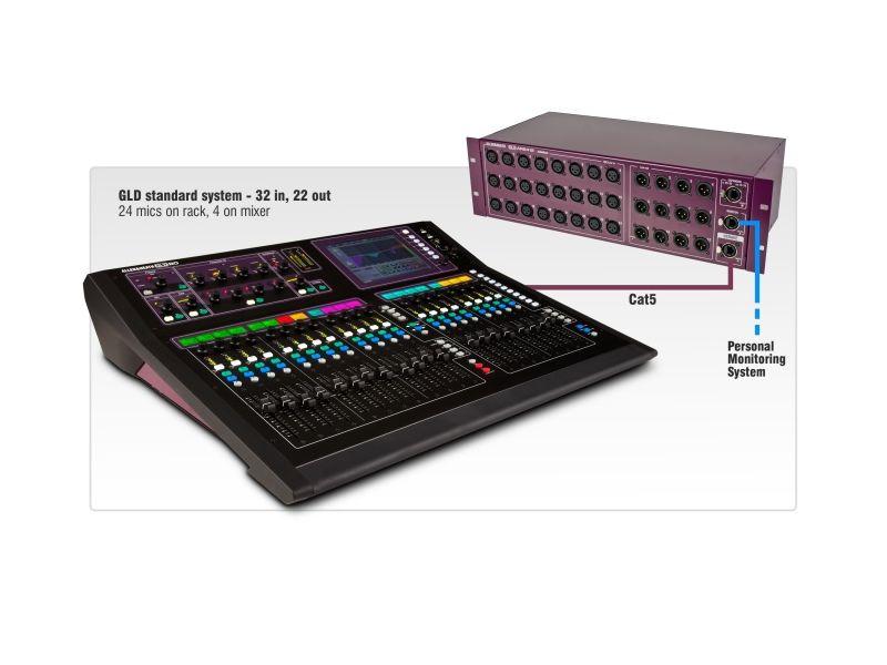 Купить Allen&Heath AR2412 Модуль расширения каналов (стейджбокс)