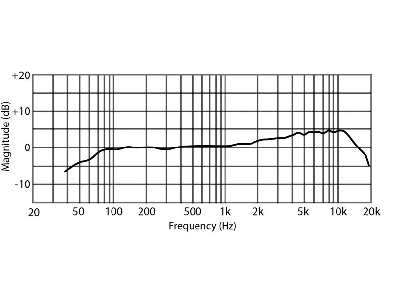 Купить PreSonus PD-70 Микрофон студийный динамический