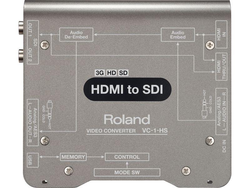 Купить Roland VC-1 HS Видеоконвертер